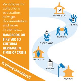 FAC workflow