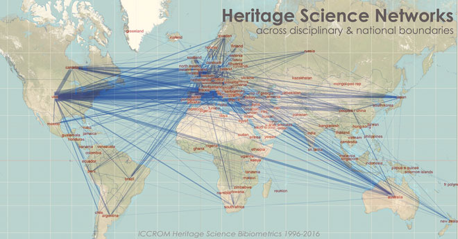 Map of research collaborations in heritage science based on an ICCROM bibliometric survey in 2016